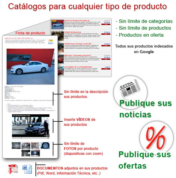 Catalogo digital, sistema de noticias, ofertas, etc...